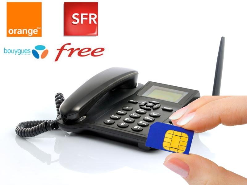 Téléphone Fixe Carte SIM