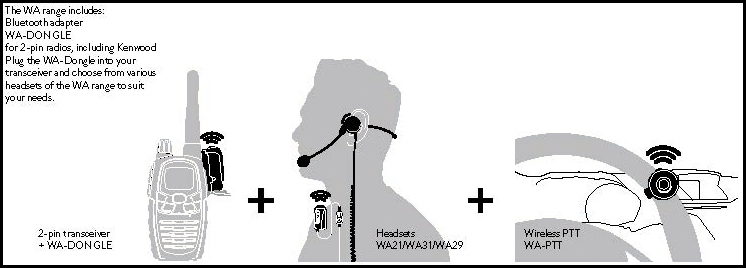 Kit bluetooth pour talkie walkie