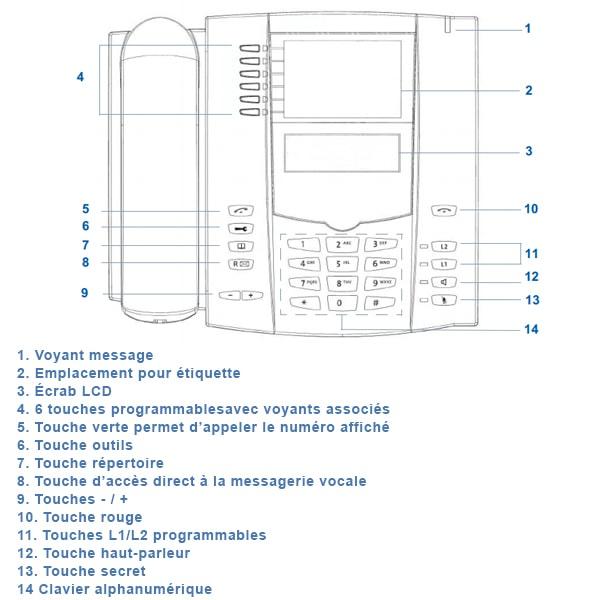 aastra 6753 t l phone num rique d di. Black Bedroom Furniture Sets. Home Design Ideas