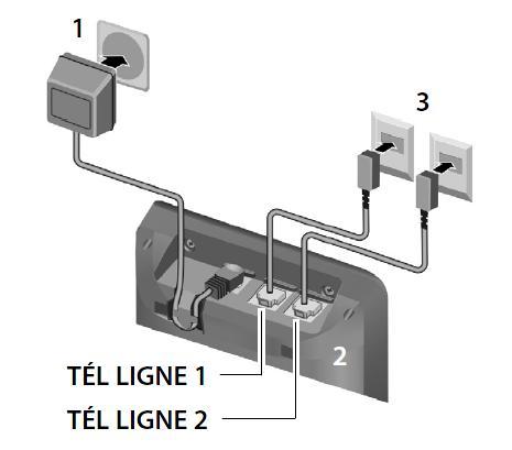 siemens gigaset c285 duo mini standard 2 lignes analogiques et 2. Black Bedroom Furniture Sets. Home Design Ideas