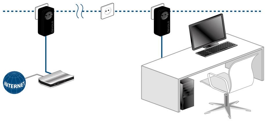 Connexion simple au bureau