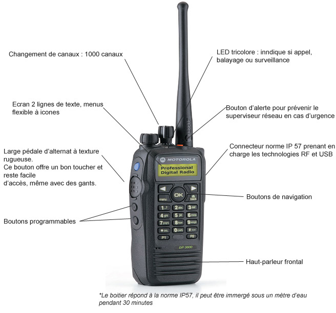 Schema Elettrico Walkie Talkie : Motorola dp talkie walkie avec licence