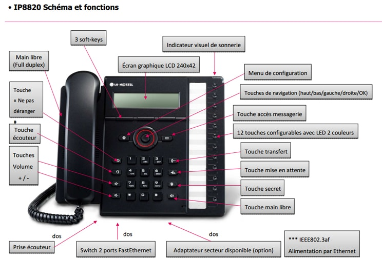 ericsson lg nortel ip phone 8820 telephone mgcp sip. Black Bedroom Furniture Sets. Home Design Ideas