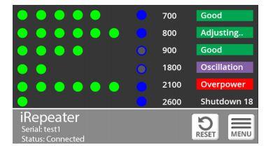 Irepeater 6 ecran tactile