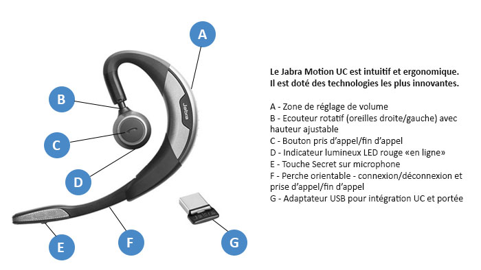 jabra motion uc descriptif technique