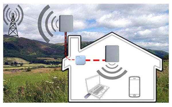 Stella home 2600 kit amplificateur de signaux mobiles 4g for Amplificateur de signal cellulaire maison
